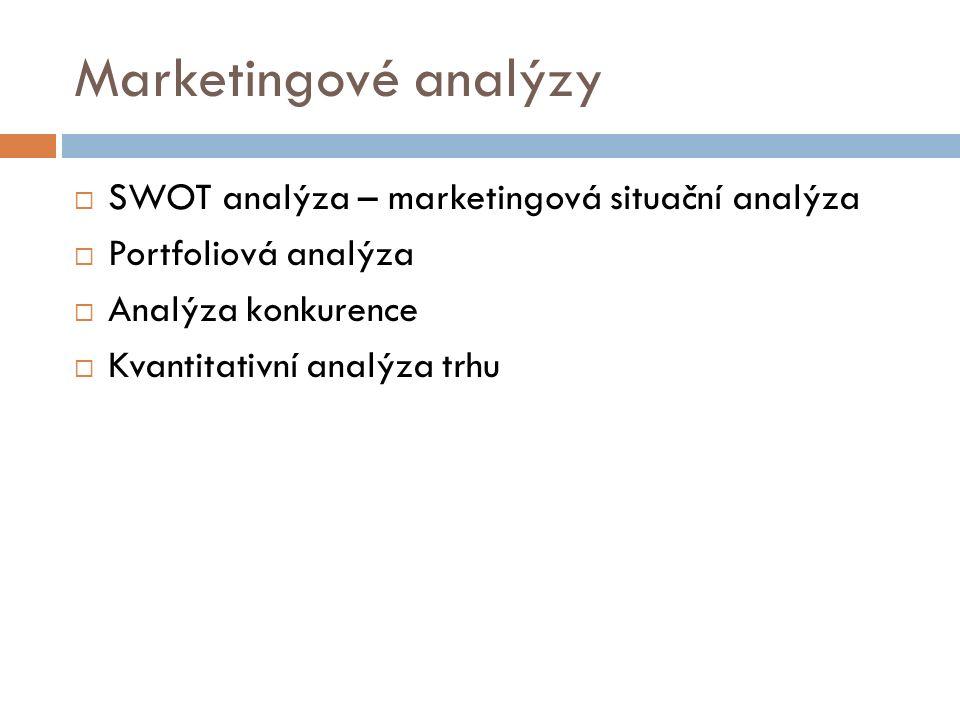 Marketingové analýzy  SWOT analýza – marketingová situační analýza  Portfoliová analýza  Analýza konkurence  Kvantitativní analýza trhu
