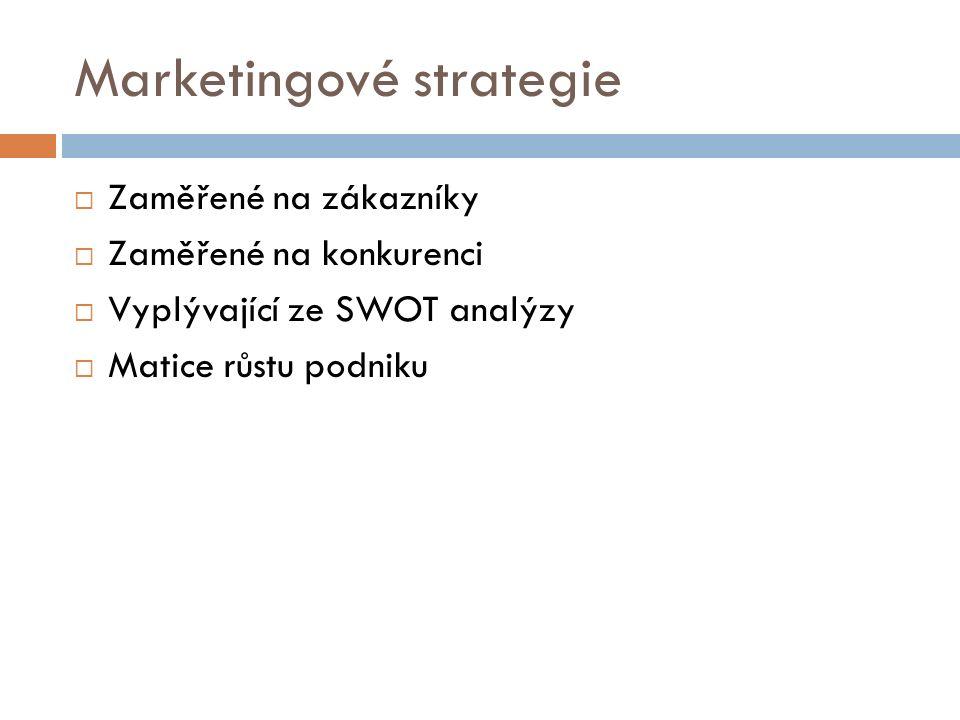 Marketingové strategie  Zaměřené na zákazníky  Zaměřené na konkurenci  Vyplývající ze SWOT analýzy  Matice růstu podniku