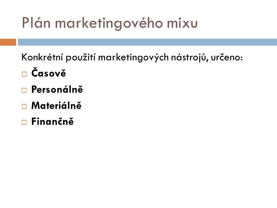 Plán marketingového mixu Konkrétní použití marketingových nástrojů, určeno:  Časově  Personálně  Materiálně  Finančně
