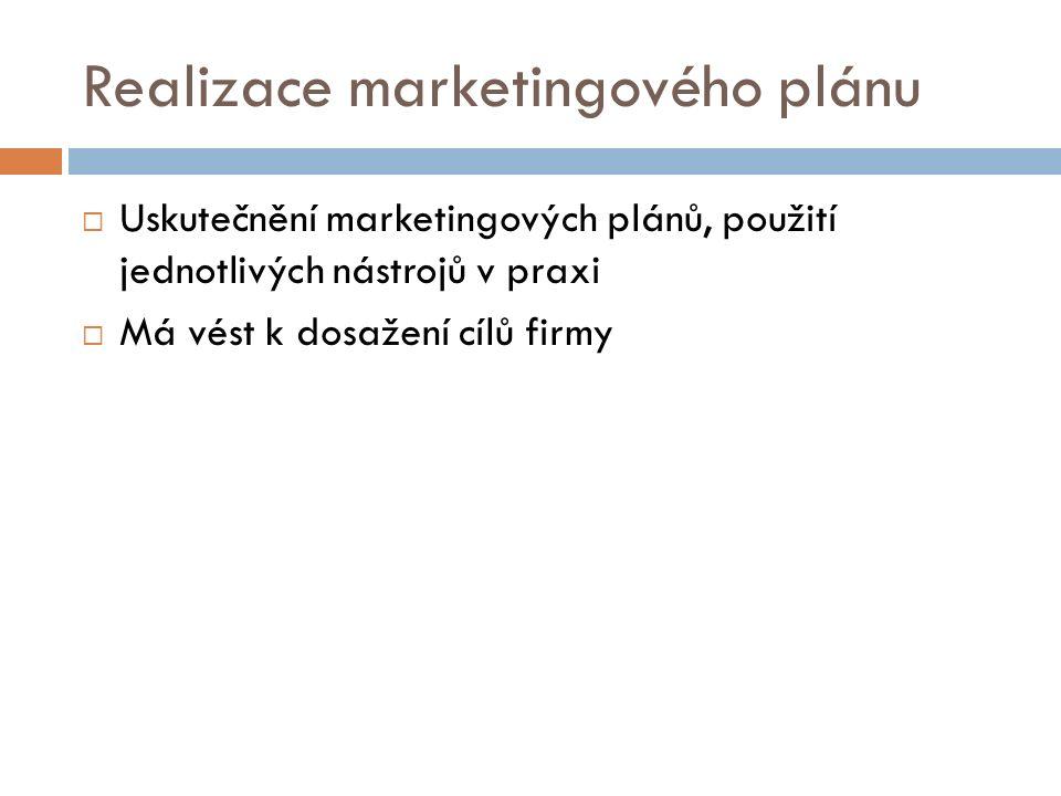 Realizace marketingového plánu  Uskutečnění marketingových plánů, použití jednotlivých nástrojů v praxi  Má vést k dosažení cílů firmy