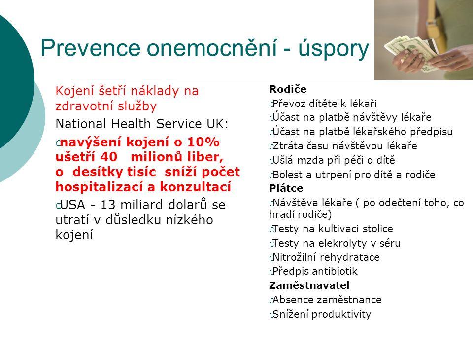 Prevence onemocnění - úspory Kojení šetří náklady na zdravotní služby National Health Service UK:  navýšení kojení o 10% ušetří 40 milionů liber, o d