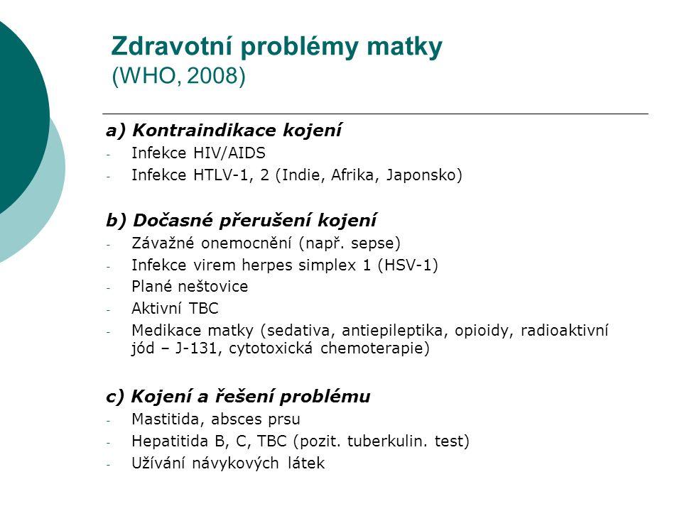 Zdravotní problémy matky (WHO, 2008) a) Kontraindikace kojení - Infekce HIV/AIDS - Infekce HTLV-1, 2 (Indie, Afrika, Japonsko) b) Dočasné přerušení ko
