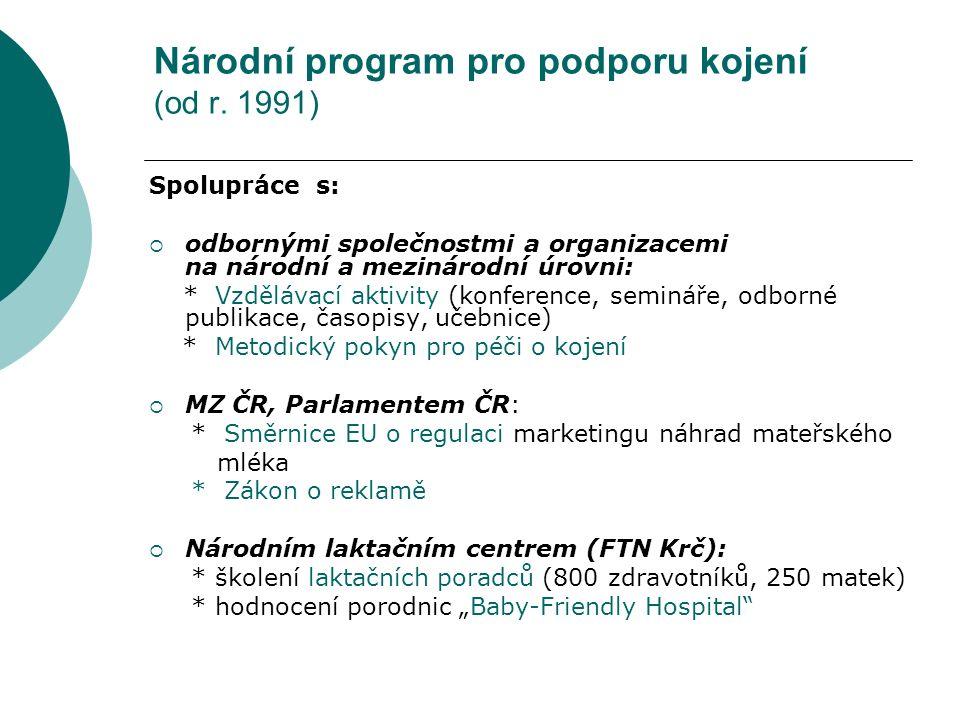 Národní program pro podporu kojení (od r. 1991) Spolupráce s:  odbornými společnostmi a organizacemi na národní a mezinárodní úrovni: * Vzdělávací ak