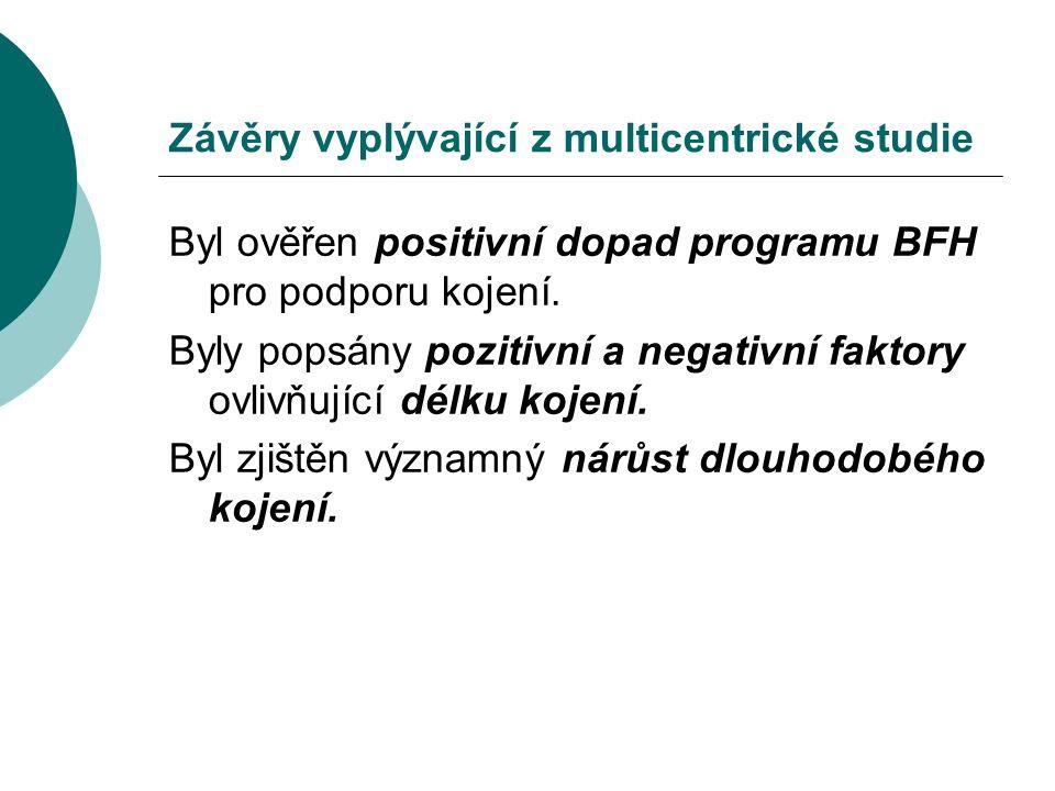 Závěry vyplývající z multicentrické studie Byl ověřen positivní dopad programu BFH pro podporu kojení. Byly popsány pozitivní a negativní faktory ovli