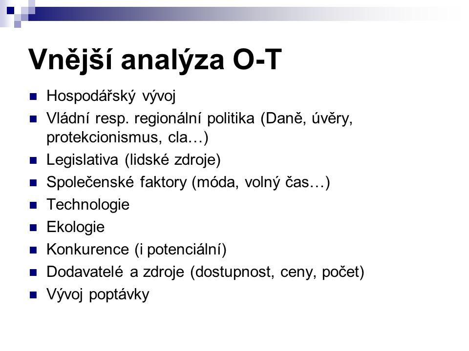 Vnější analýza O-T Hospodářský vývoj Vládní resp.