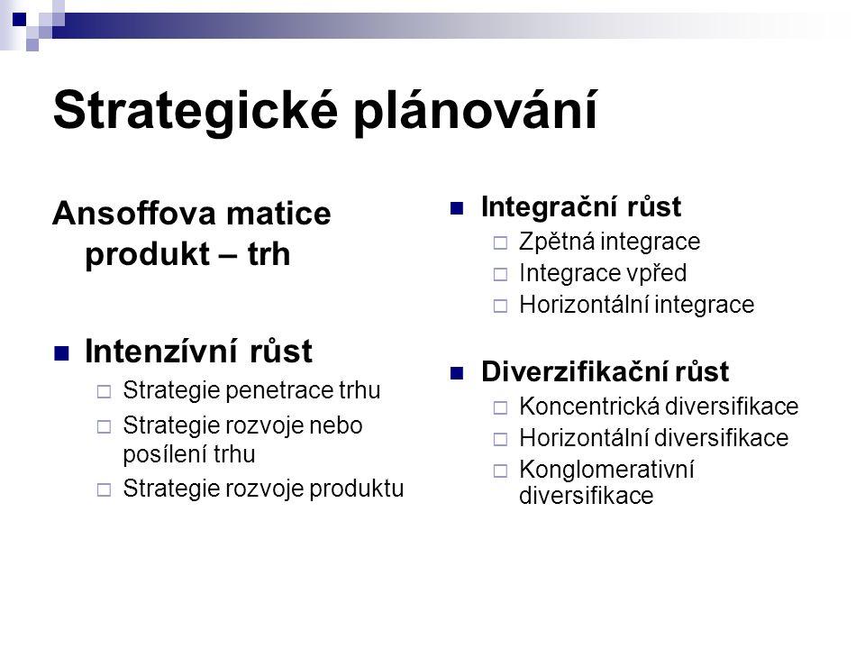Strategické plánování Ansoffova matice produkt – trh Intenzívní růst  Strategie penetrace trhu  Strategie rozvoje nebo posílení trhu  Strategie roz