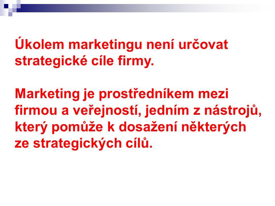 Úkolem marketingu není určovat strategické cíle firmy. Marketing je prostředníkem mezi firmou a veřejností, jedním z nástrojů, který pomůže k dosažení