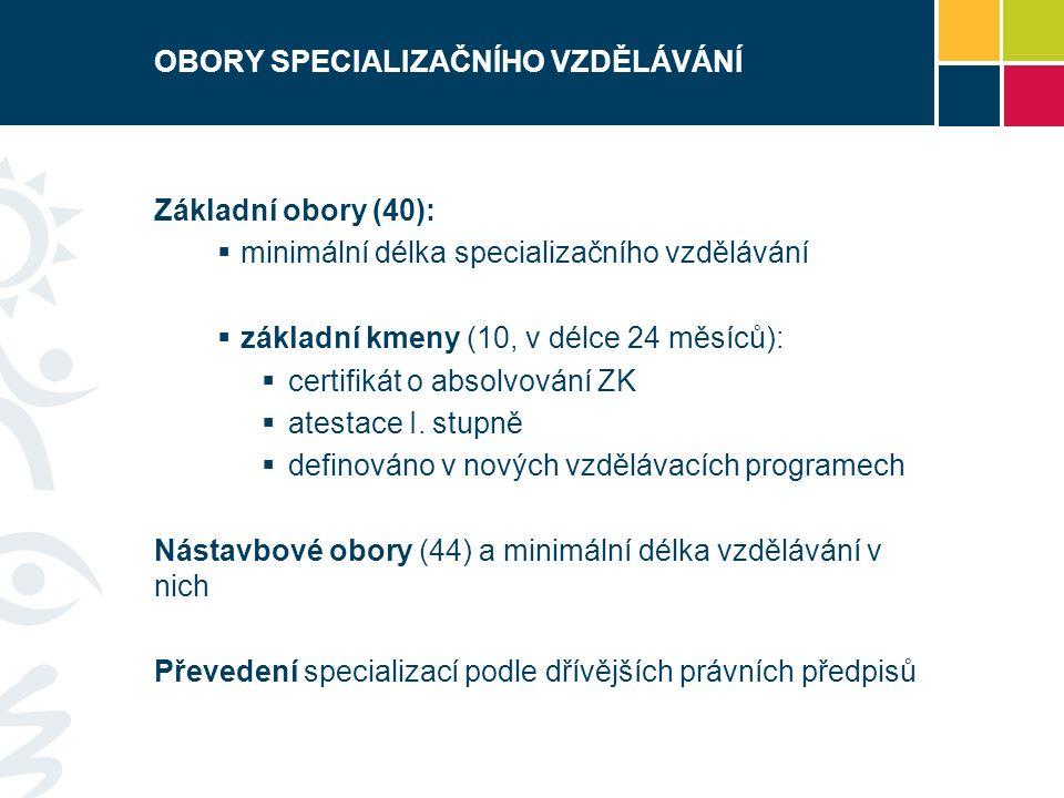 OBORY SPECIALIZAČNÍHO VZDĚLÁVÁNÍ Základní obory (40):  minimální délka specializačního vzdělávání  základní kmeny (10, v délce 24 měsíců):  certifikát o absolvování ZK  atestace I.