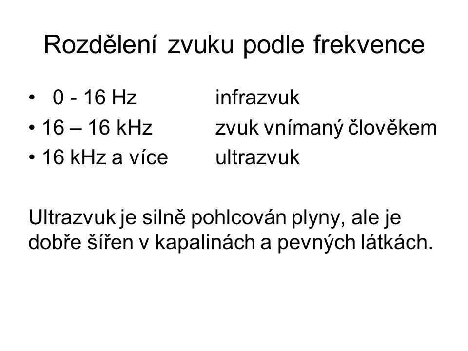 Rozdělení zvuku podle frekvence 0 - 16 Hzinfrazvuk 16 – 16 kHzzvuk vnímaný člověkem 16 kHz a víceultrazvuk Ultrazvuk je silně pohlcován plyny, ale je dobře šířen v kapalinách a pevných látkách.