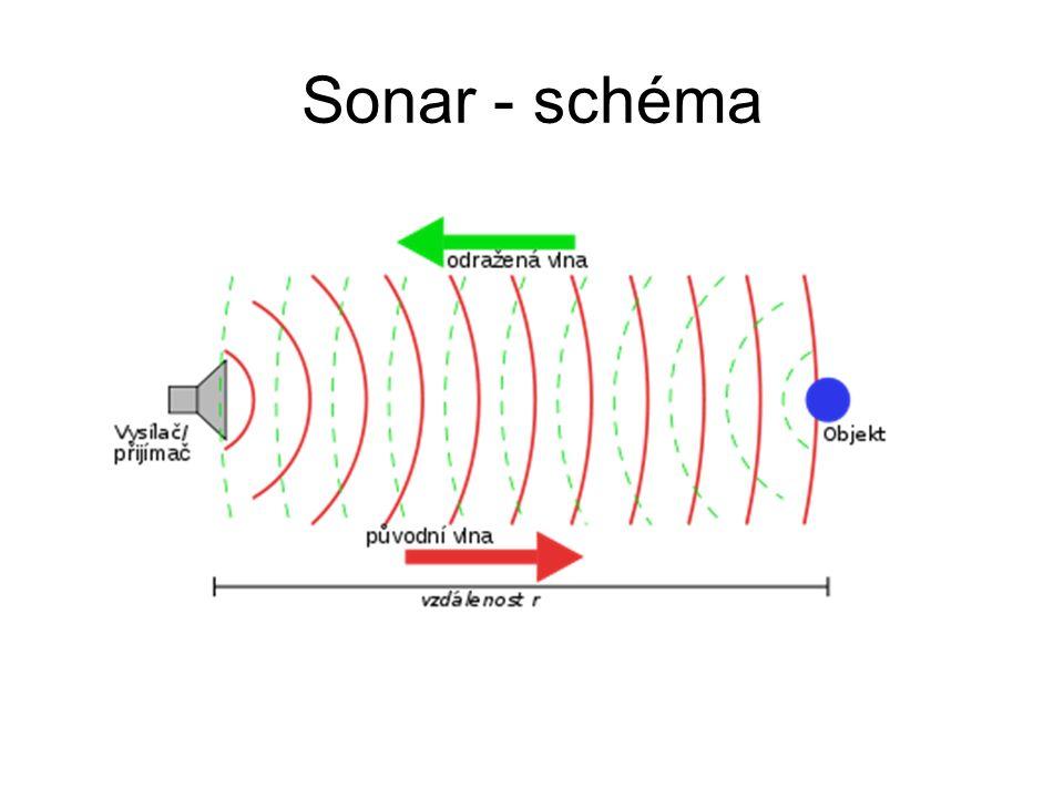 Využití sonaru