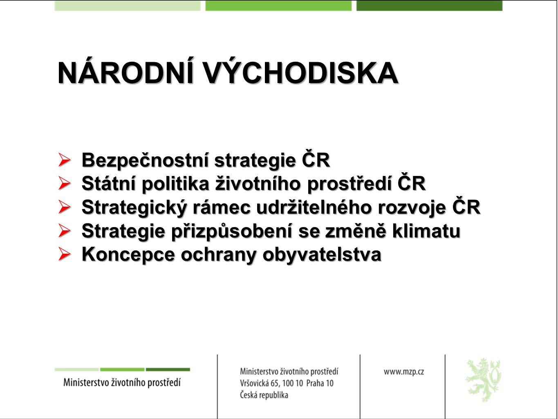 NÁRODNÍ VÝCHODISKA  Bezpečnostní strategie ČR  Státní politika životního prostředí ČR  Strategický rámec udržitelného rozvoje ČR  Strategie přizpů