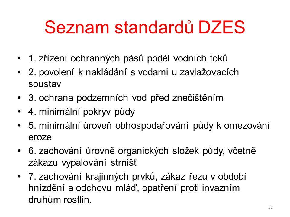 Seznam standardů DZES 1. zřízení ochranných pásů podél vodních toků 2. povolení k nakládání s vodami u zavlažovacích soustav 3. ochrana podzemních vod