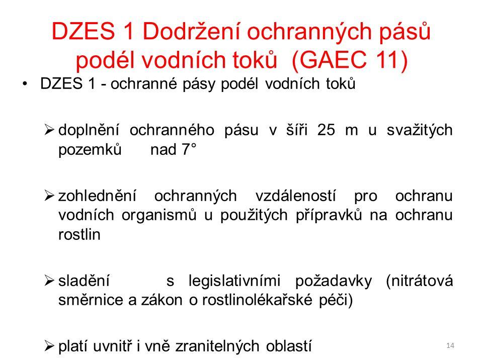DZES 1 Dodržení ochranných pásů podél vodních toků (GAEC 11) DZES 1 - ochranné pásy podél vodních toků  doplnění ochranného pásu v šíři 25 m u svažitých pozemků nad 7°  zohlednění ochranných vzdáleností pro ochranu vodních organismů u použitých přípravků na ochranu rostlin  sladění s legislativními požadavky (nitrátová směrnice a zákon o rostlinolékařské péči)  platí uvnitř i vně zranitelných oblastí 14