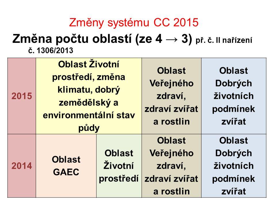 Změny systému CC 2015 Změna počtu oblastí (ze 4 → 3) př. č. II nařízení č. 1306/2013 2015 Oblast Životní prostředí, změna klimatu, dobrý zemědělský a