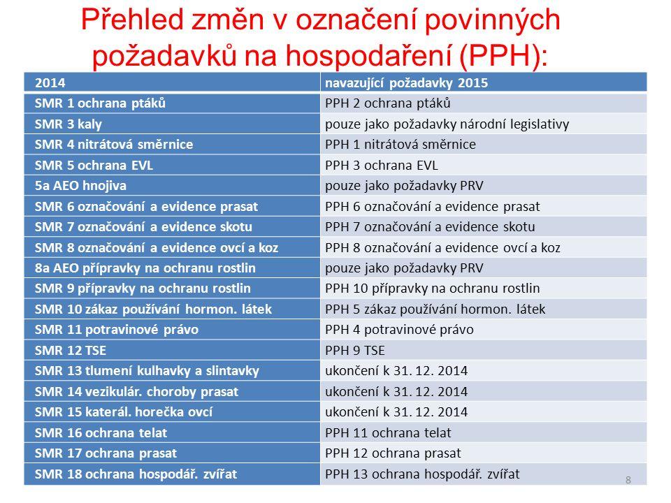 Přehled změn v označení povinných požadavků na hospodaření (PPH): 2014navazující požadavky 2015 SMR 1 ochrana ptákůPPH 2 ochrana ptáků SMR 3 kalypouze jako požadavky národní legislativy SMR 4 nitrátová směrnicePPH 1 nitrátová směrnice SMR 5 ochrana EVLPPH 3 ochrana EVL 5a AEO hnojivapouze jako požadavky PRV SMR 6 označování a evidence prasatPPH 6 označování a evidence prasat SMR 7 označování a evidence skotuPPH 7 označování a evidence skotu SMR 8 označování a evidence ovcí a kozPPH 8 označování a evidence ovcí a koz 8a AEO přípravky na ochranu rostlinpouze jako požadavky PRV SMR 9 přípravky na ochranu rostlinPPH 10 přípravky na ochranu rostlin SMR 10 zákaz používání hormon.