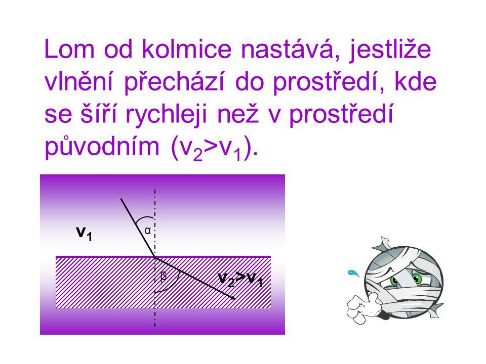 Lom od kolmice nastává, jestliže vlnění přechází do prostředí, kde se šíří rychleji než v prostředí původním (v 2 >v 1 ).