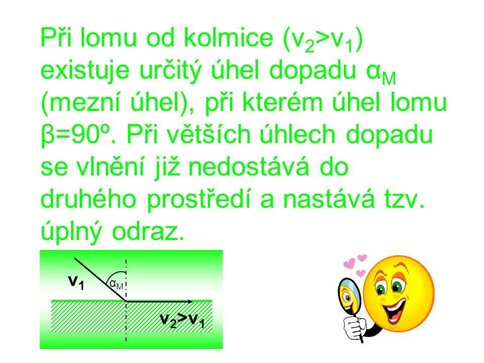Při lomu od kolmice (v 2 >v 1 ) existuje určitý úhel dopadu α M (mezní úhel), při kterém úhel lomu β=90º.