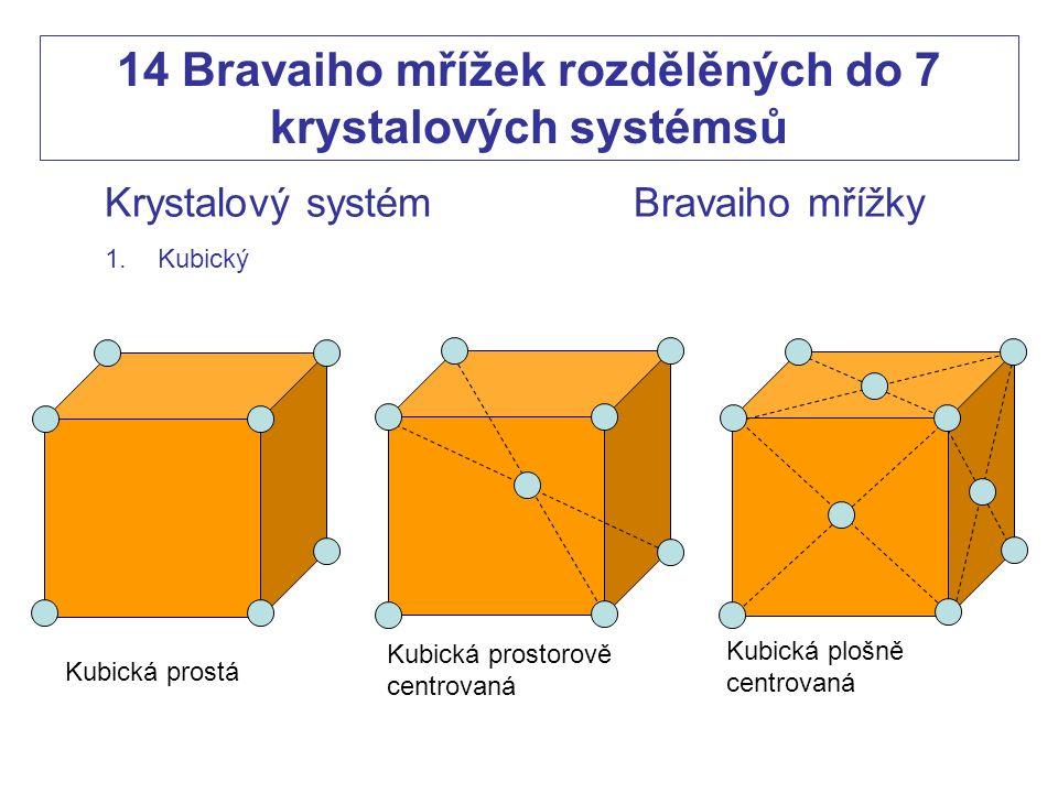 14 Bravaiho mřížek rozdělěných do 7 krystalových systémsů Krystalový systémBravaiho mřížky 1.Kubický Kubická prostá Kubická prostorově centrovaná Kubi
