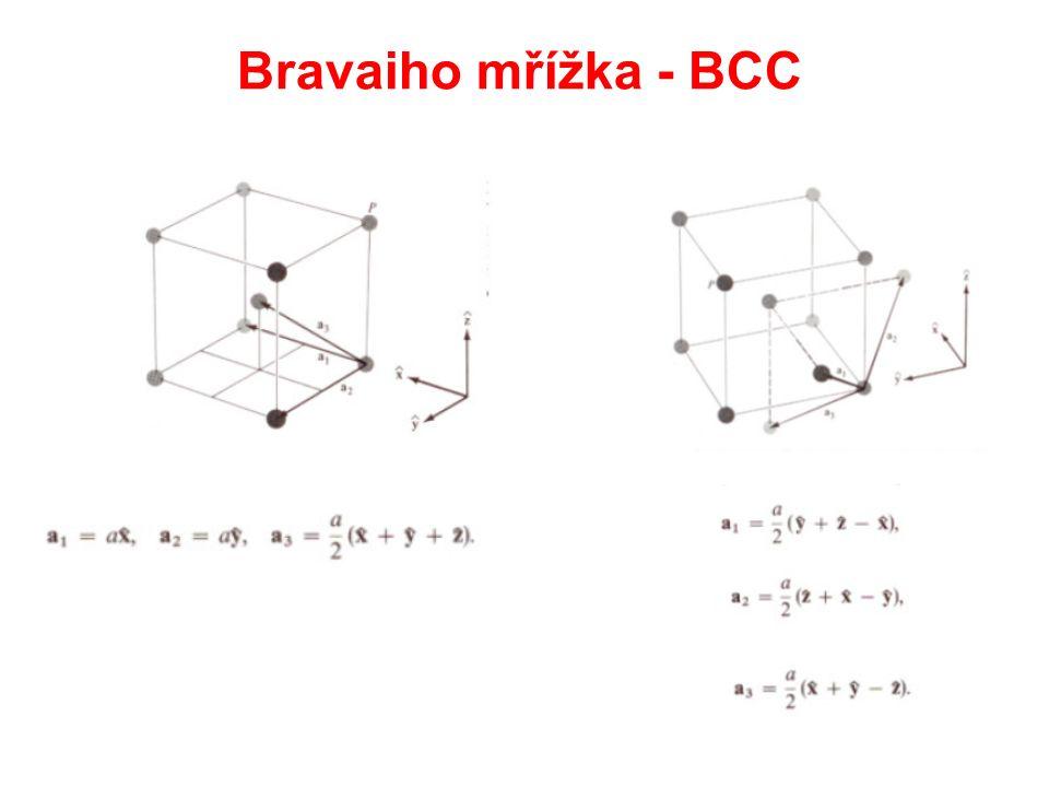 Bravaiho mřížka - BCC