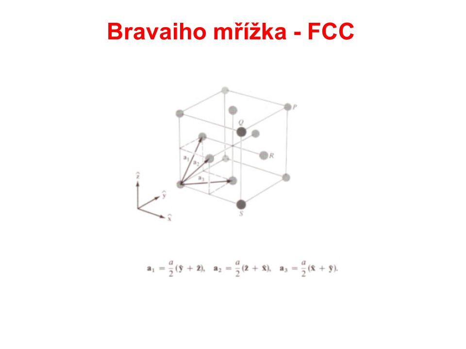 Bravaiho mřížka - FCC