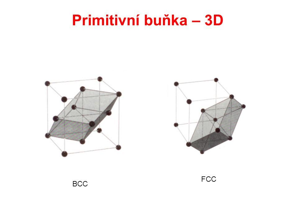 Primitivní buňka – 3D BCC FCC