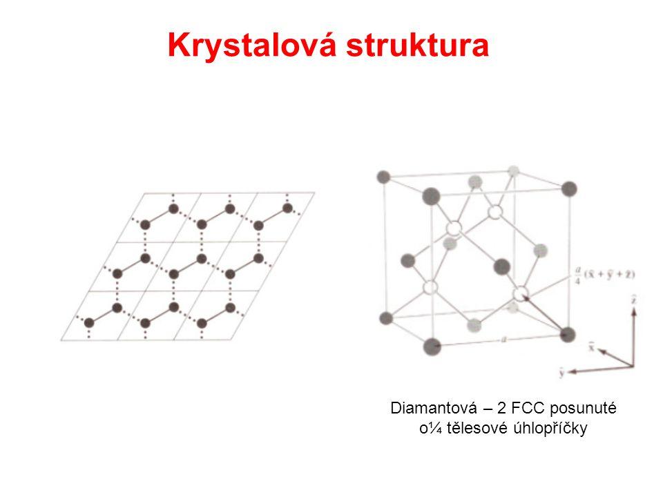 Krystalová struktura Diamantová – 2 FCC posunuté o¼ tělesové úhlopříčky