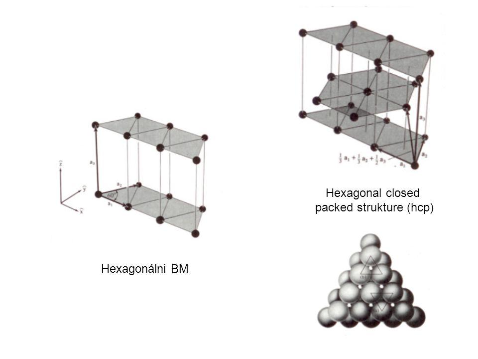 Hexagonálni BM Hexagonal closed packed strukture (hcp)