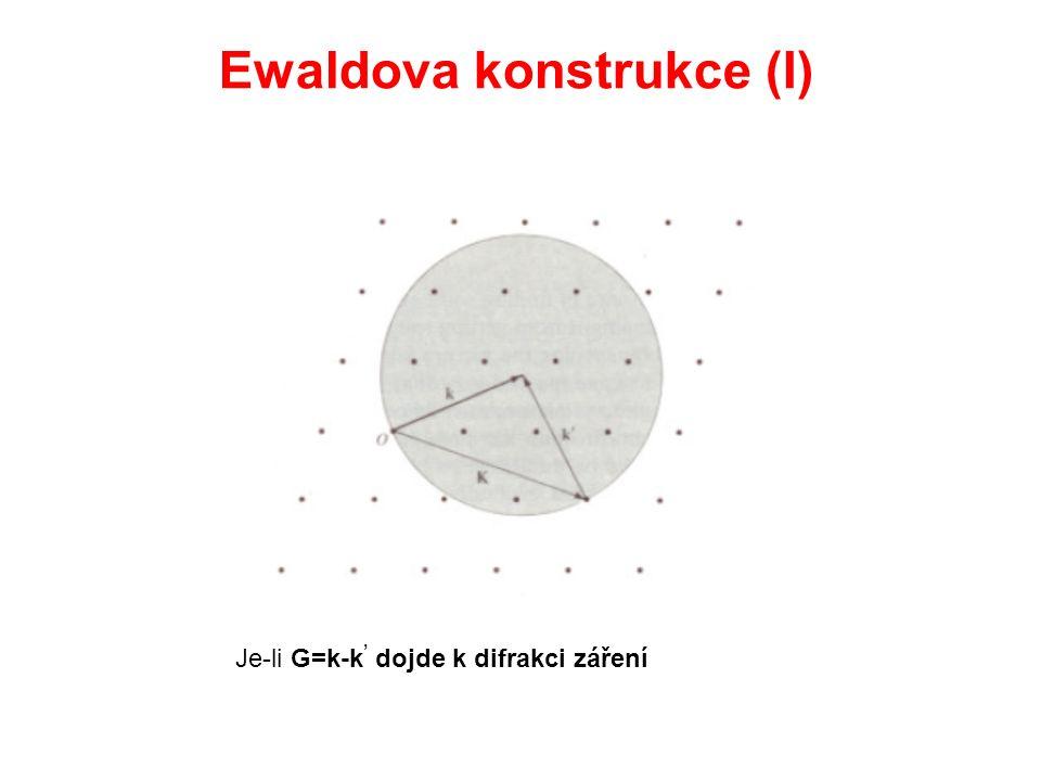 Ewaldova konstrukce (I) Je-li G=k-k, dojde k difrakci záření