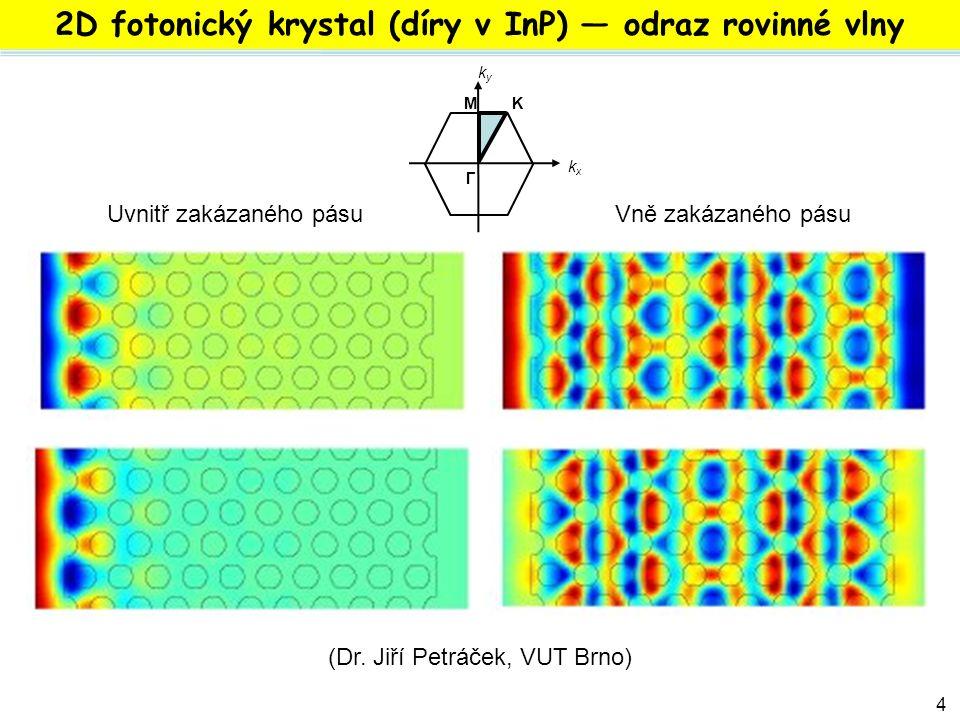 43 Uvnitř zakázaného pásuVně zakázaného pásu (Dr. Jiří Petráček, VUT Brno) 2D fotonický krystal (díry v InP) — odraz rovinné vlny Γ kxkx kyky MK