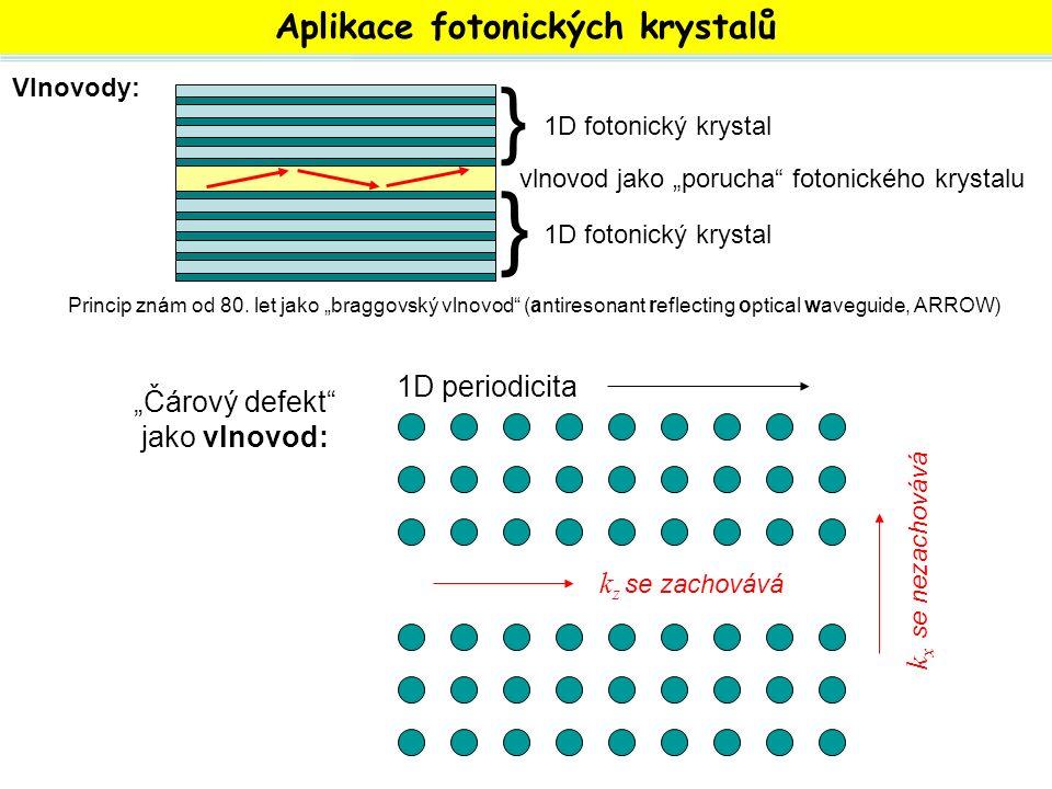 """Aplikace fotonických krystalů Vlnovody: } } 1D fotonický krystal vlnovod jako """"porucha"""" fotonického krystalu 1D fotonický krystal Princip znám od 80."""