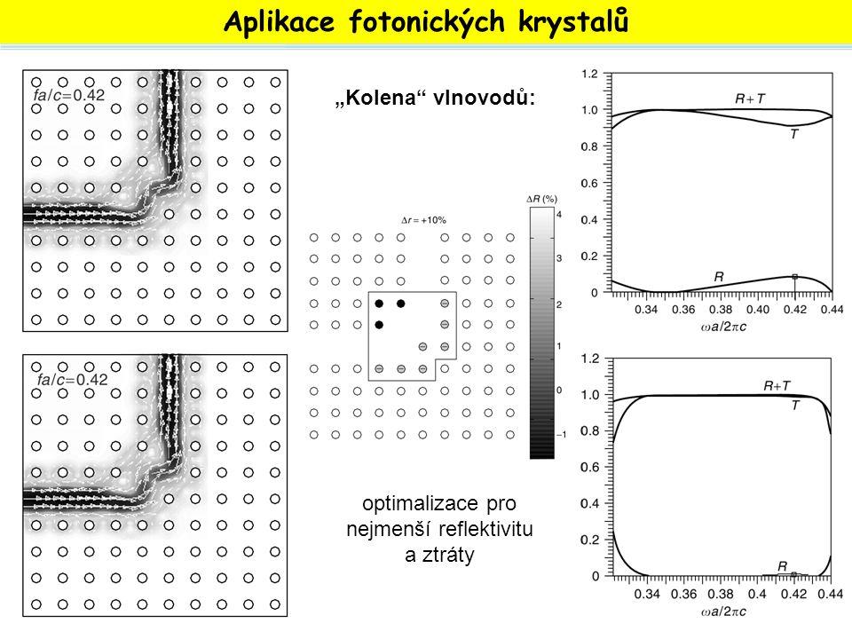 """Aplikace fotonických krystalů """"Kolena"""" vlnovodů: optimalizace pro nejmenší reflektivitu a ztráty"""