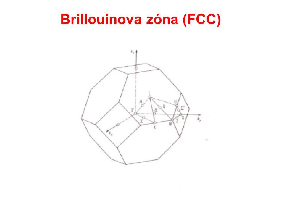 Brillouinova zóna (FCC)