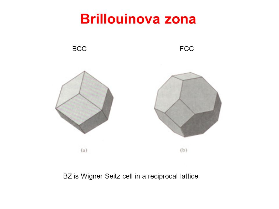 Brillouinova zona BZ is Wigner Seitz cell in a reciprocal lattice BCCFCC