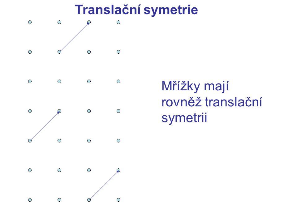 Mřížky mají rovněž translační symetrii Translační symetrie