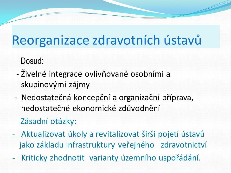 Reorganizace zdravotních ústavů Dosud: - Živelné integrace ovlivňované osobními a skupinovými zájmy - Nedostatečná koncepční a organizační příprava, nedostatečné ekonomické zdůvodnění Zásadní otázky: - Aktualizovat úkoly a revitalizovat širší pojetí ústavů jako základu infrastruktury veřejného zdravotnictví - Kriticky zhodnotit varianty územního uspořádání.