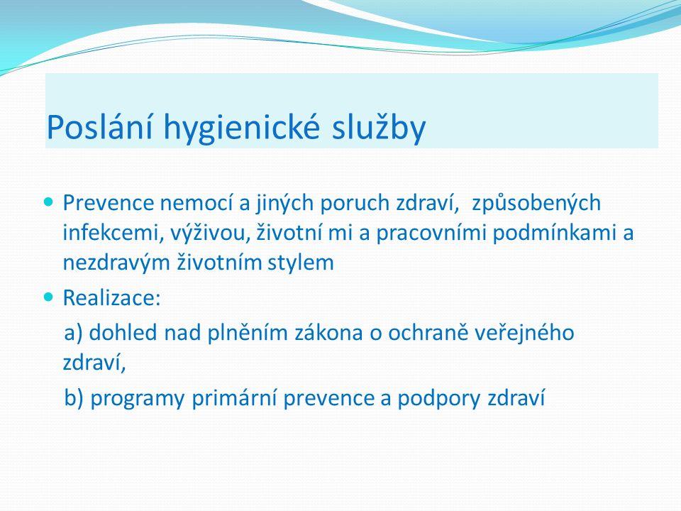 ZDRAVÍ 21 Dlouhodobý program zlepšování zdravotního stavu obyvatelstva ČR – Zdraví pro všechny ve 21.