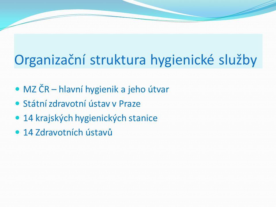 Organizační struktura hygienické služby MZ ČR – hlavní hygienik a jeho útvar Státní zdravotní ústav v Praze 14 krajských hygienických stanice 14 Zdravotních ústavů