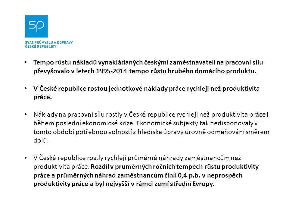 Tempo růstu nákladů vynakládaných českými zaměstnavateli na pracovní sílu převyšovalo v letech 1995-2014 tempo růstu hrubého domácího produktu.