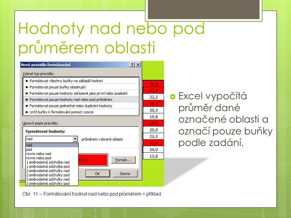 Hodnoty nad nebo pod průměrem oblasti Obr. 11 – Formátování hodnot nad nebo pod průměrem + příklad  Excel vypočítá průměr dané označené oblasti a ozn