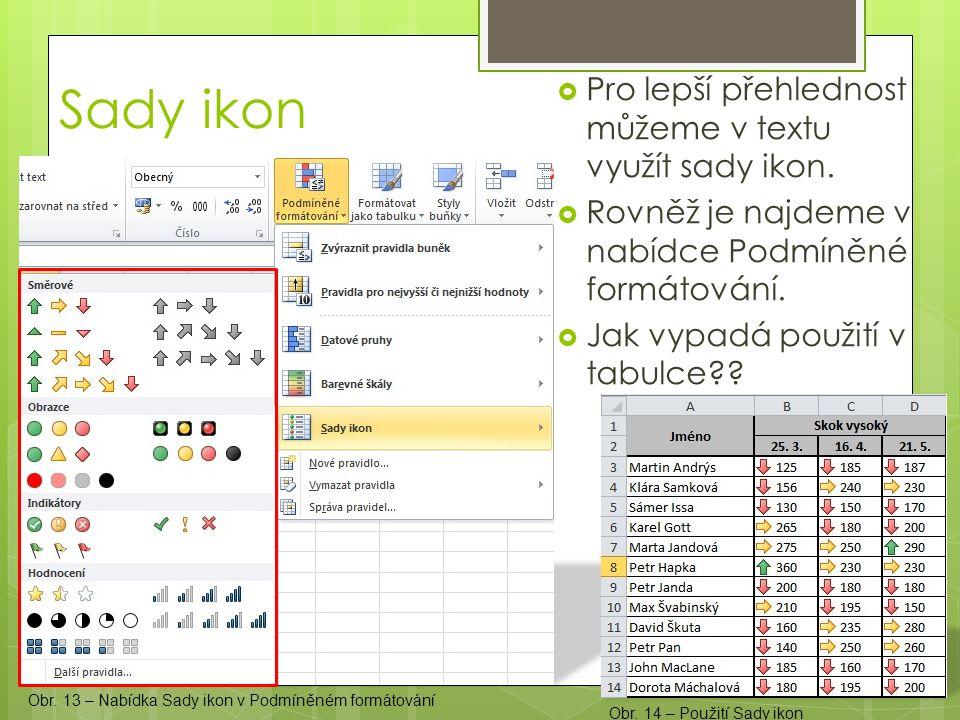 Sady ikon  Pro lepší přehlednost můžeme v textu využít sady ikon.  Rovněž je najdeme v nabídce Podmíněné formátování.  Jak vypadá použití v tabulce