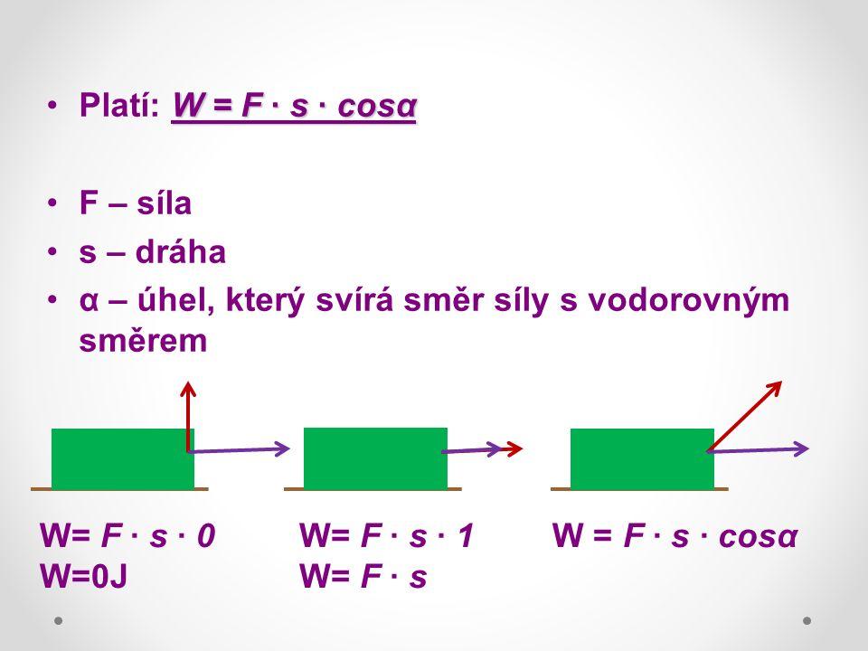 W = F · s · cosαPlatí: W = F · s · cosα F – síla s – dráha α – úhel, který svírá směr síly s vodorovným směrem W= F · s · 0 W=0J W = F · s · cosαW= F · s · 1 W= F · s