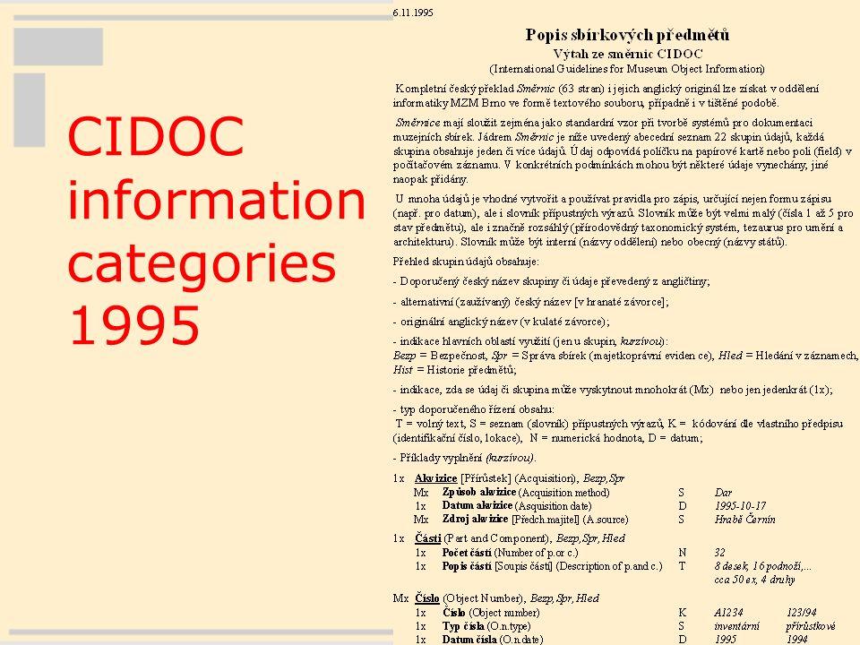 16 CIDOC information categories 1995