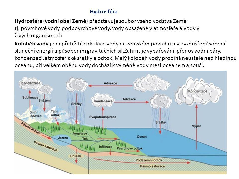 Hydrosféra Hydrosféra (vodní obal Země) představuje soubor všeho vodstva Země – tj. povrchové vody, podpovrchové vody, vody obsažené v atmosféře a vod