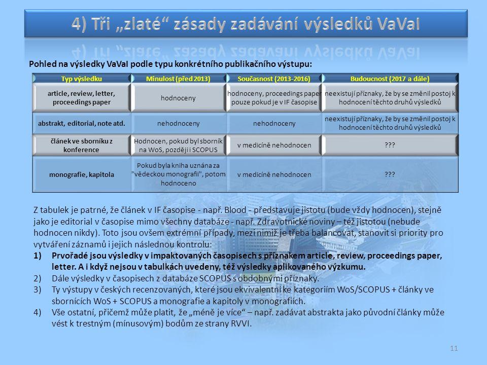 11 Pohled na výsledky VaVaI podle typu konkrétního publikačního výstupu: Z tabulek je patrné, že článek v IF časopise - např. Blood - představuje jist