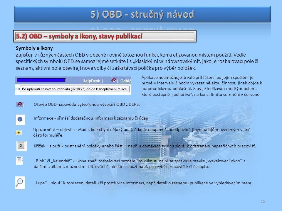 15 Symboly a ikony Zajišťují v různých částech OBD v obecné rovině totožnou funkci, konkretizovanou místem použití.