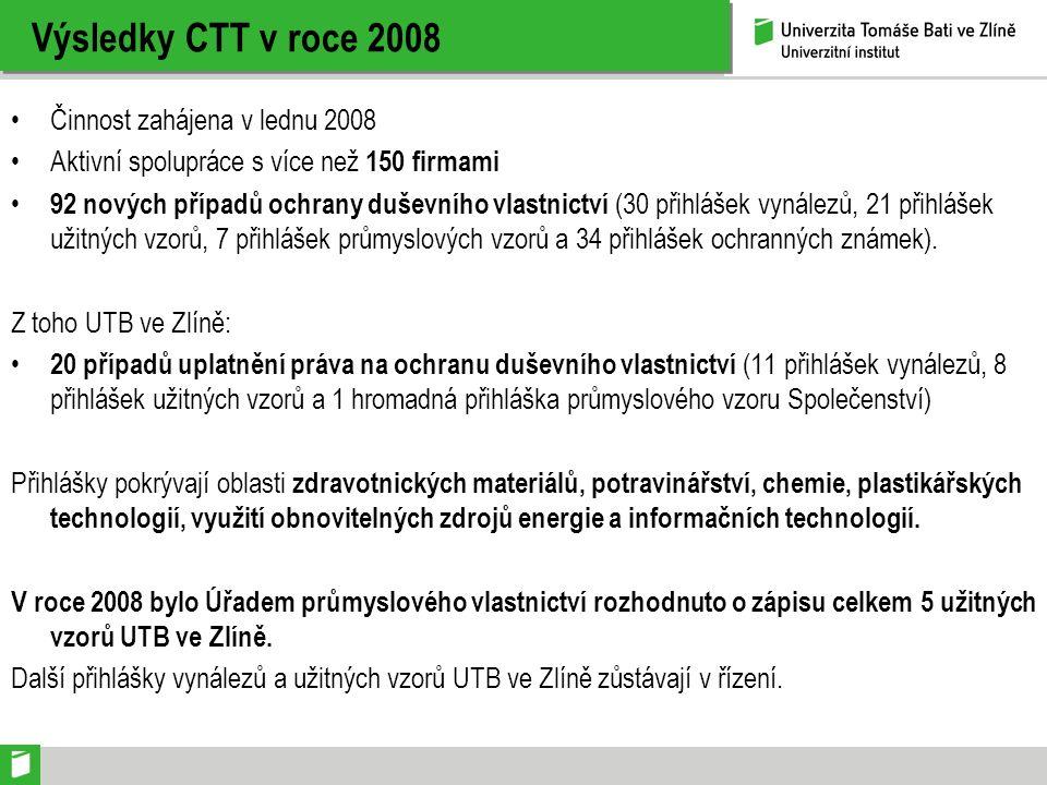 Výsledky CTT v roce 2008 Činnost zahájena v lednu 2008 Aktivní spolupráce s více než 150 firmami 92 nových případů ochrany duševního vlastnictví (30 přihlášek vynálezů, 21 přihlášek užitných vzorů, 7 přihlášek průmyslových vzorů a 34 přihlášek ochranných známek).