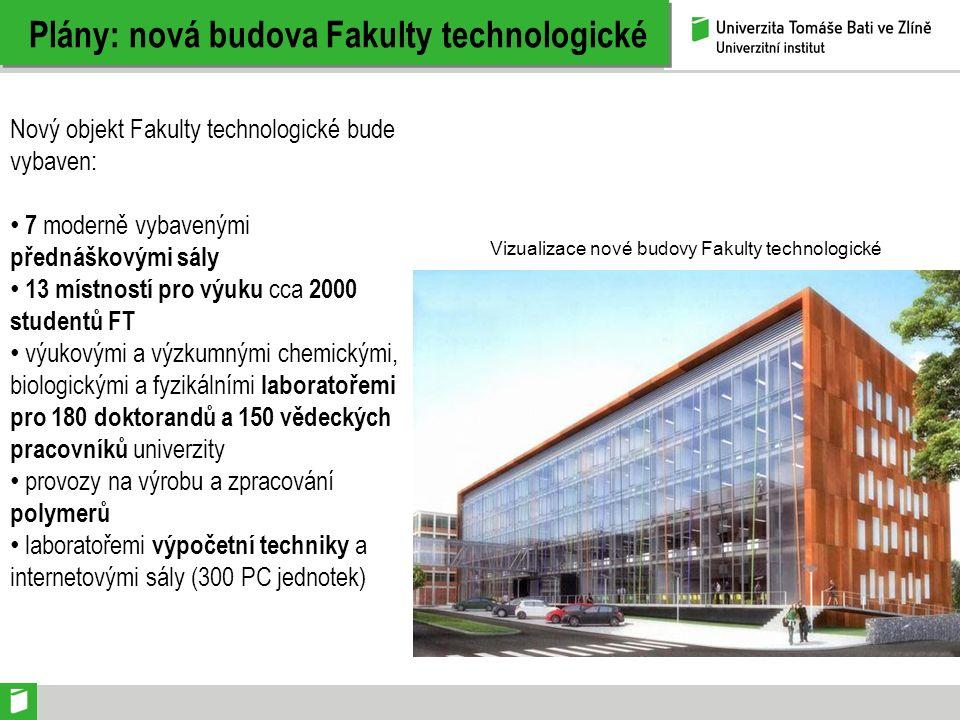Plány: nová budova Fakulty technologické Nový objekt Fakulty technologické bude vybaven: 7 moderně vybavenými přednáškovými sály 13 místností pro výuku cca 2000 studentů FT výukovými a výzkumnými chemickými, biologickými a fyzikálními laboratořemi pro 180 doktorandů a 150 vědeckých pracovníků univerzity provozy na výrobu a zpracování polymerů laboratořemi výpočetní techniky a internetovými sály (300 PC jednotek) Vizualizace nové budovy Fakulty technologické