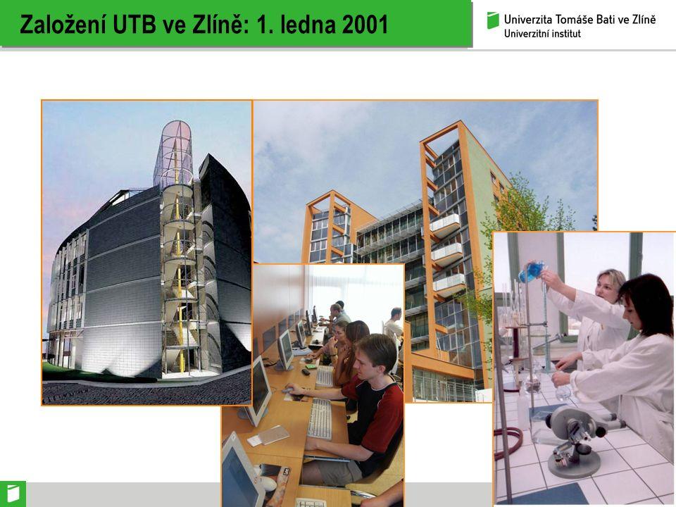 Založení UTB ve Zlíně: 1. ledna 2001