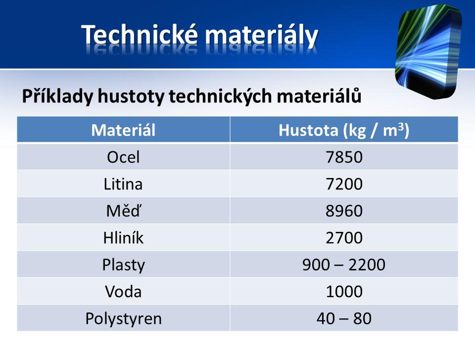MateriálTeplota tavení o C Ocel1540 Litina1200 Měď1083 Cín232 Plasty190 – 270 b) Teplota tavení Je teplota, při které dochází ke změně skupenství.