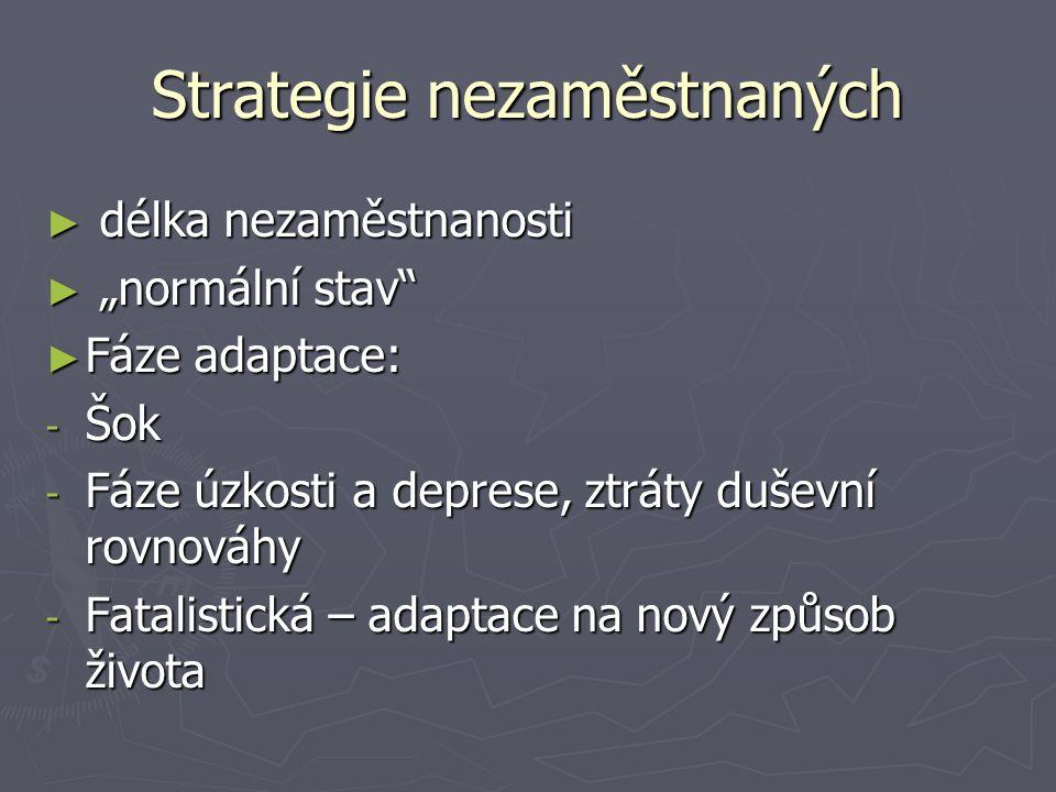 """Strategie nezaměstnaných ► délka nezaměstnanosti ► """"normální stav ► Fáze adaptace: - Šok - Fáze úzkosti a deprese, ztráty duševní rovnováhy - Fatalistická – adaptace na nový způsob života"""